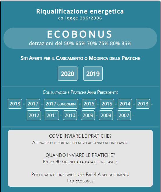 comunicazione enea ecobonus 2021
